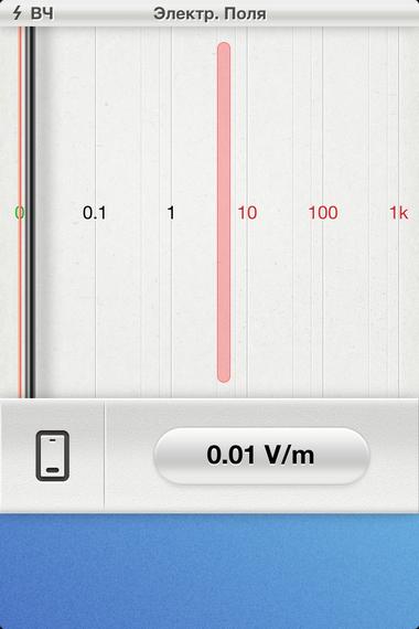 Датчик температуры с индикатором температура